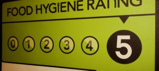 the importance of food hygiene